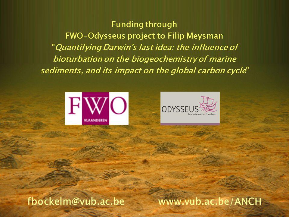 fbockelm@vub.ac.be www.vub.ac.be/ANCH