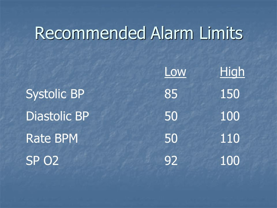 Recommended Alarm Limits