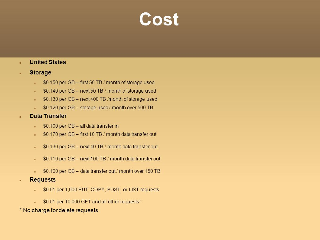 Cost United States Storage Data Transfer Requests