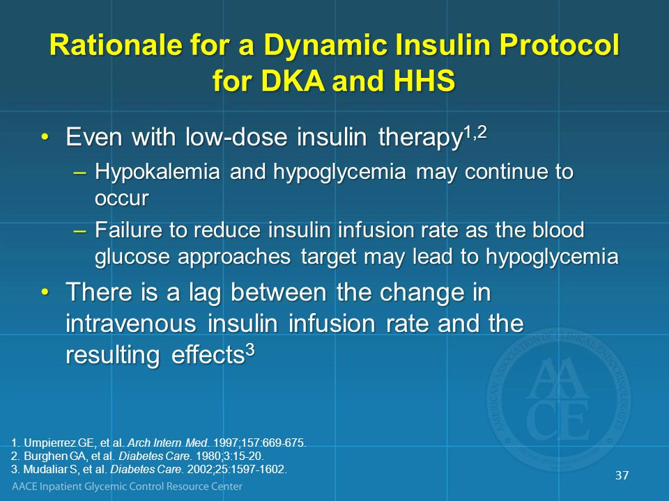 Rationale for a Dynamic Insulin Protocol for DKA and HHS