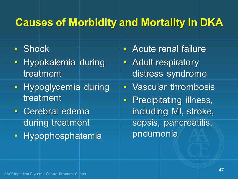 Causes of Morbidity and Mortality in DKA