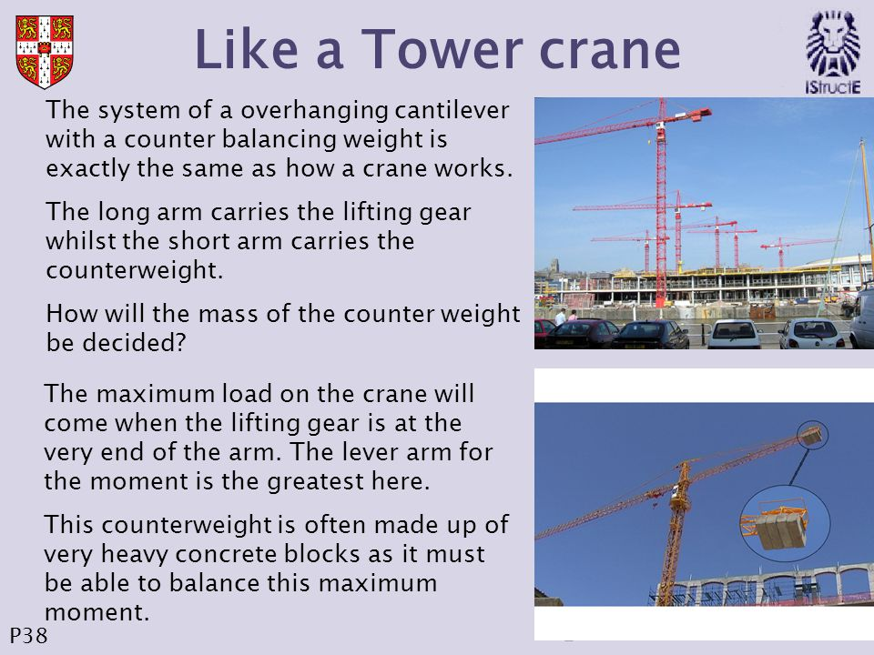 Like a Tower crane The system of a overhanging cantilever with a counter balancing weight is exactly the same as how a crane works.