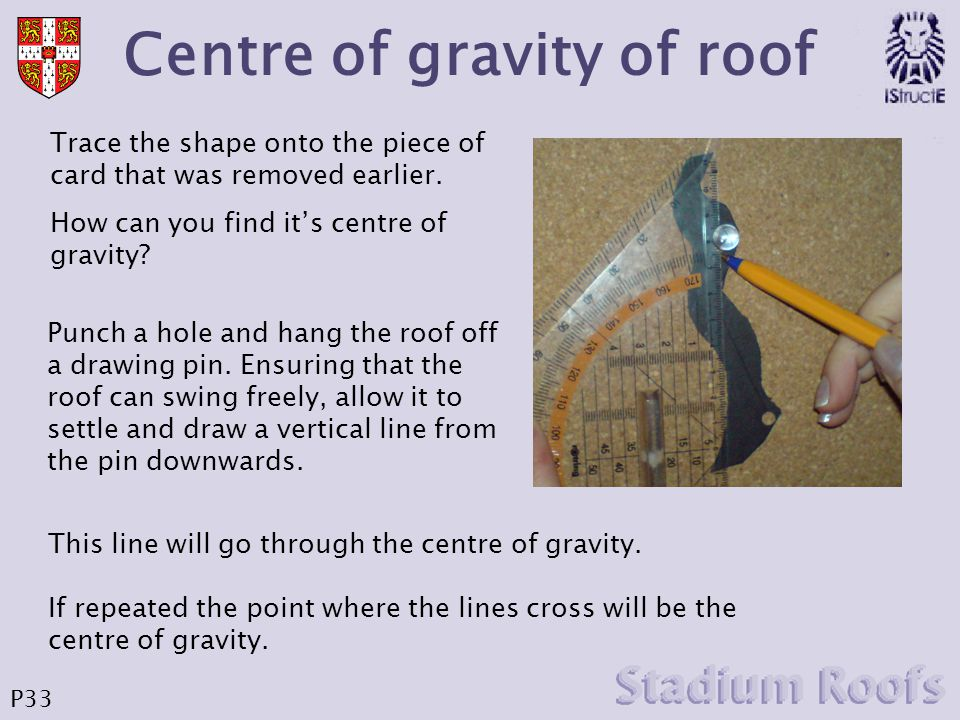 Centre of gravity of roof