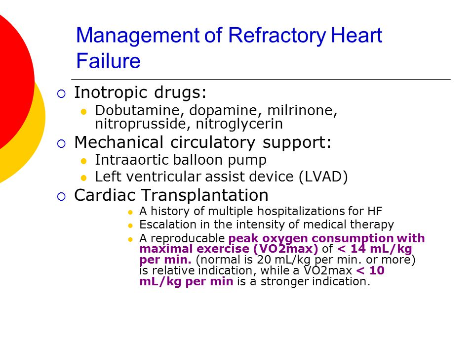 Management of Refractory Heart Failure