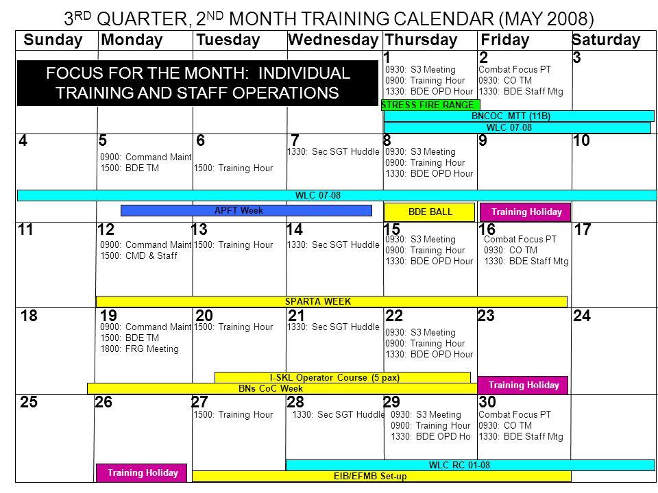 I-SKL Operator Course (5 pax)