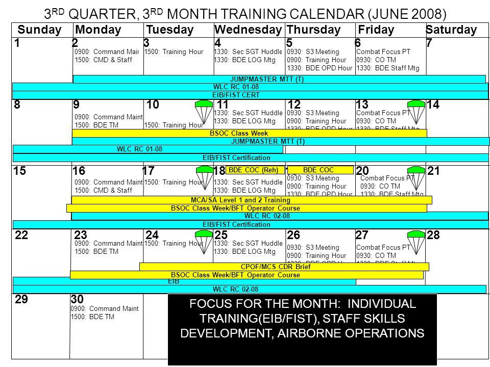 3RD QUARTER, 3RD MONTH TRAINING CALENDAR (JUNE 2008)