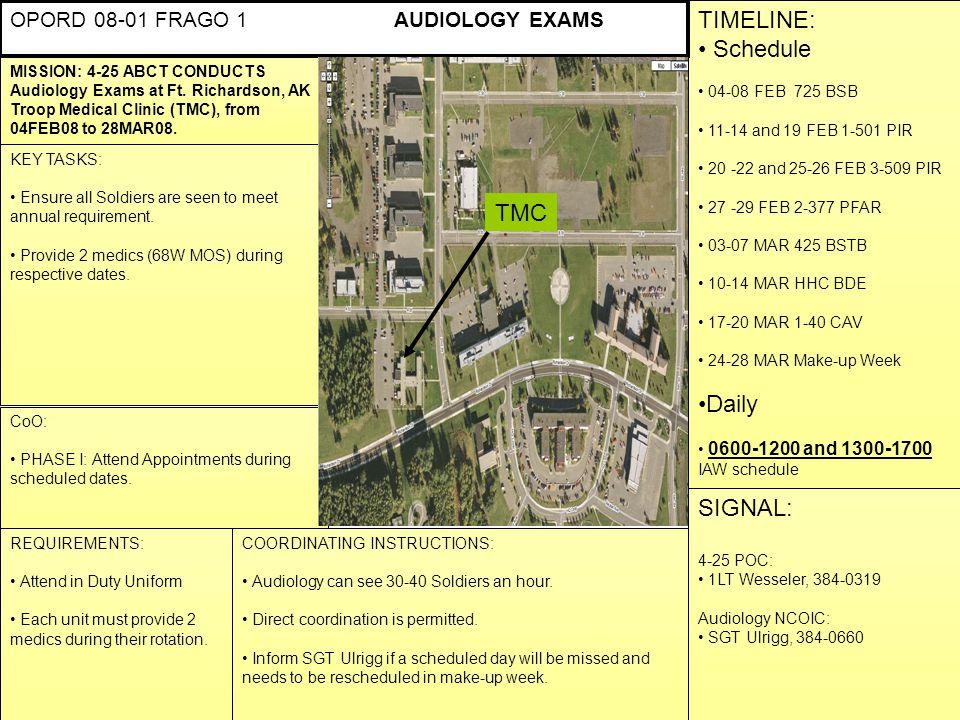 OPORD 08-01 FRAGO 1 AUDIOLOGY EXAMS