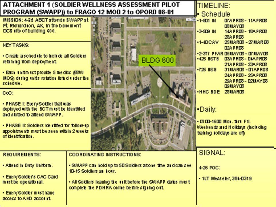 OPORD 08-01 FRAGO 12 SOLDIER WELLNESS ASSESSMENT PILOT PROGRAM (SWAPP)