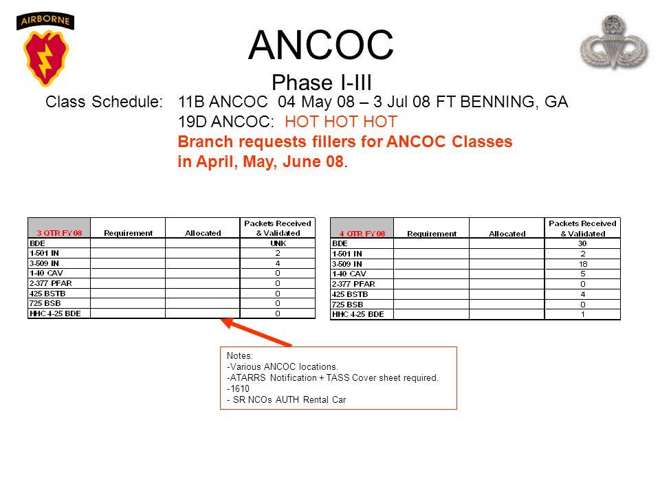 ANCOC Phase I-III Class Schedule: 11B ANCOC 04 May 08 – 3 Jul 08 FT BENNING, GA. 19D ANCOC: HOT HOT HOT.