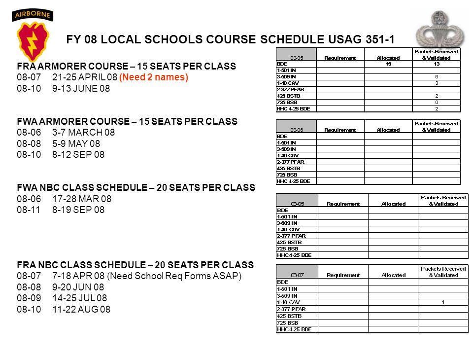 FY 08 LOCAL SCHOOLS COURSE SCHEDULE USAG 351-1