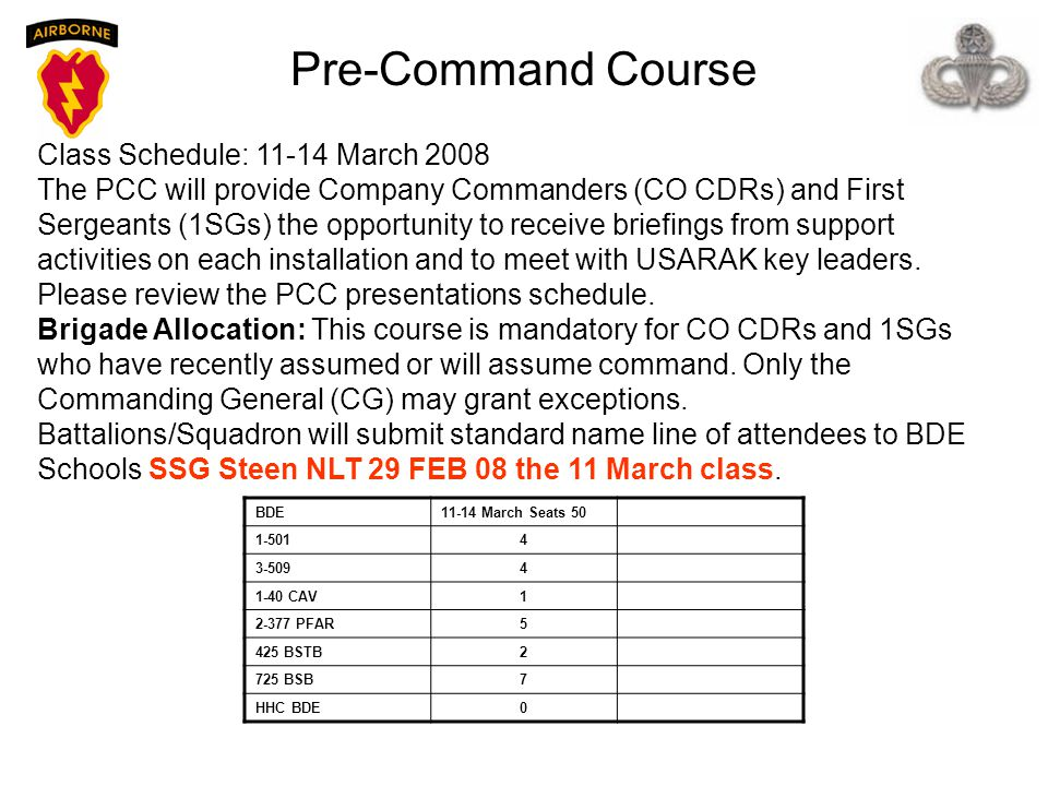 Pre-Command Course Class Schedule: 11-14 March 2008