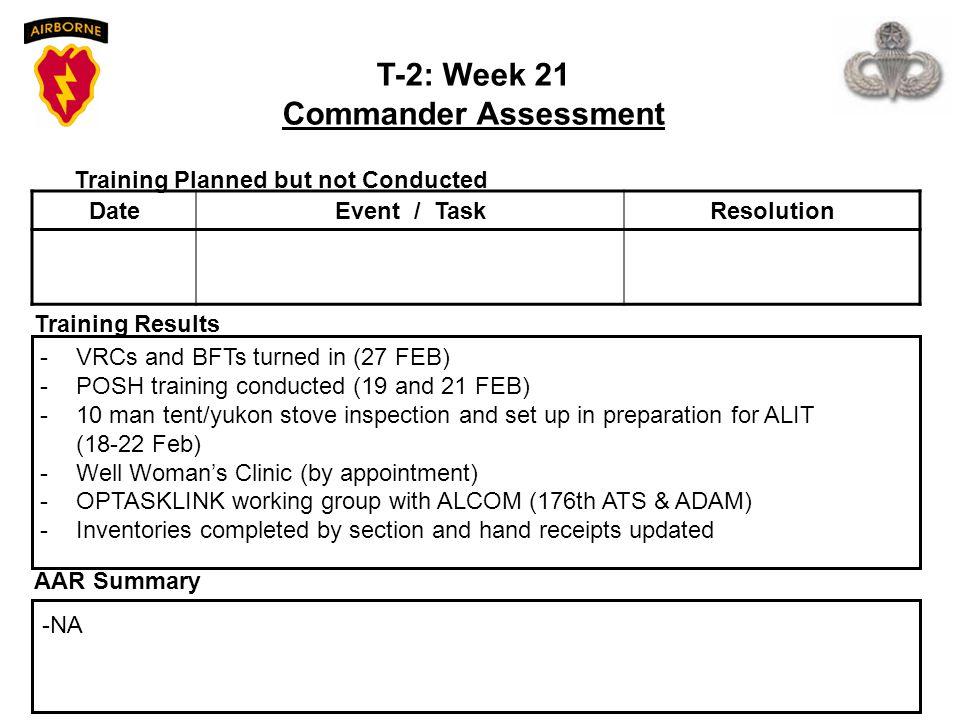 T-2: Week 21 Commander Assessment