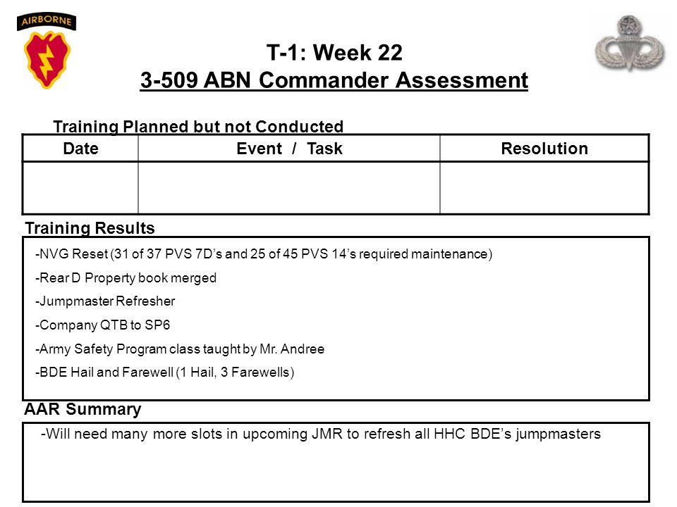 3-509 ABN Commander Assessment