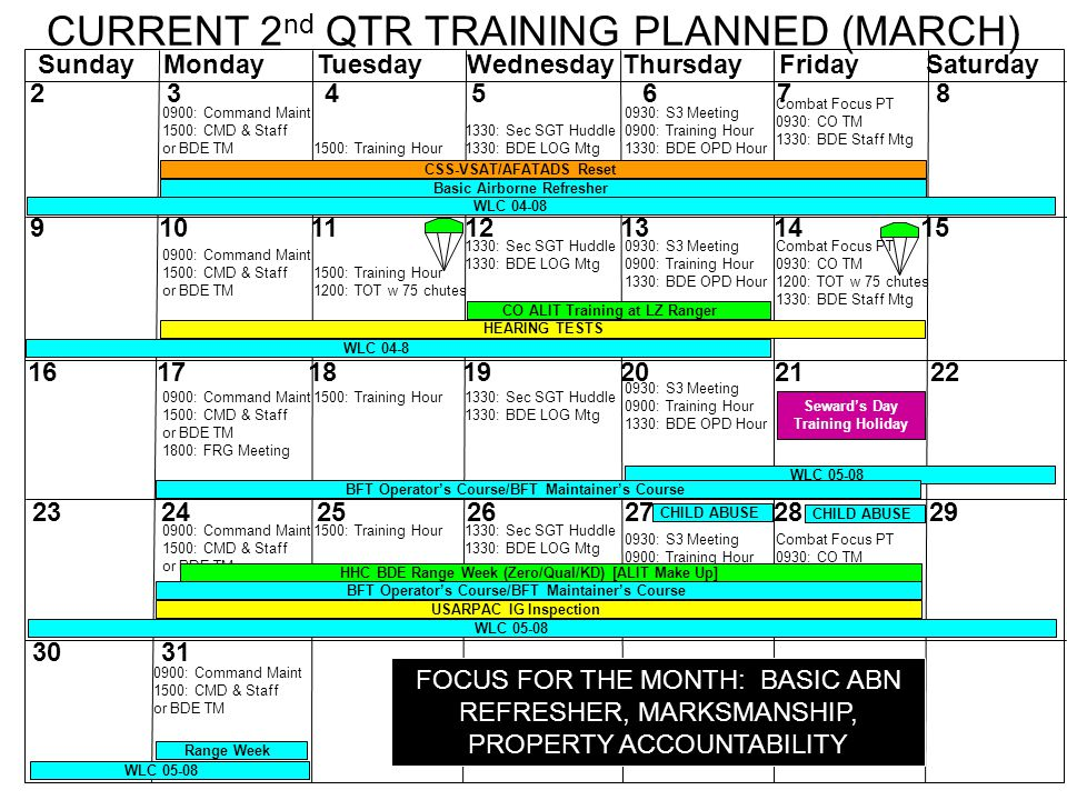 CURRENT 2nd QTR TRAINING PLANNED (MARCH)