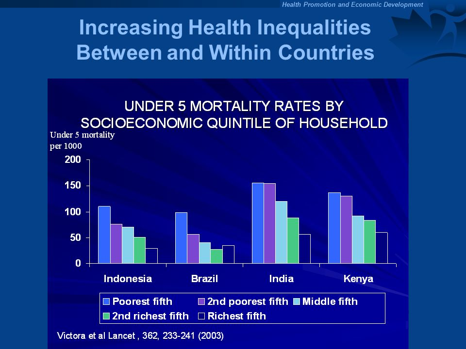 Increasing Health Inequalities Between and Within Countries