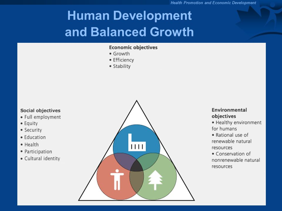 Human Development and Balanced Growth