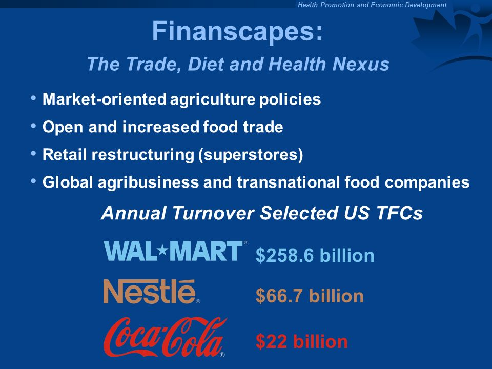 Finanscapes: The Trade, Diet and Health Nexus