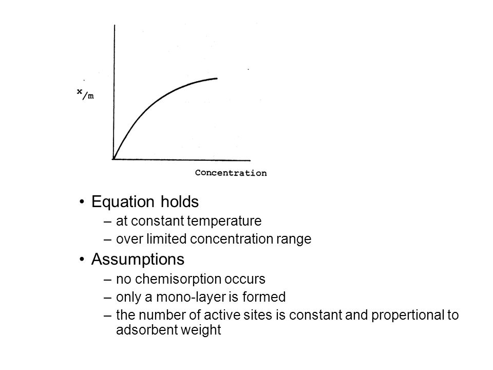 Equation holds Assumptions at constant temperature
