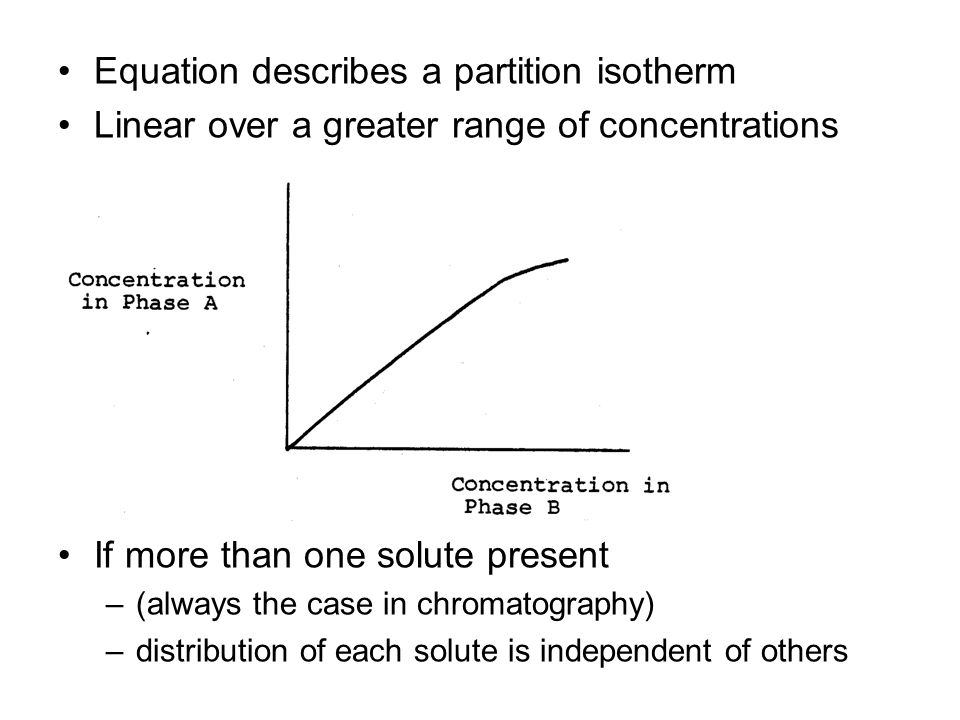 Equation describes a partition isotherm