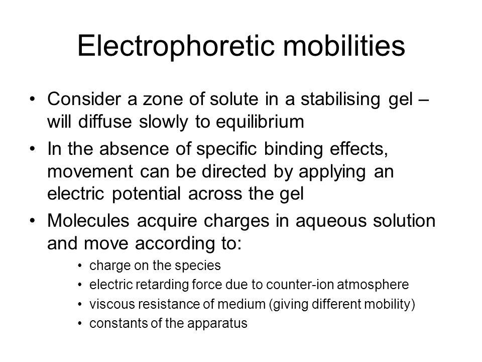 Electrophoretic mobilities