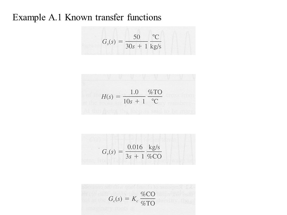 Example A.1 Known transfer functions