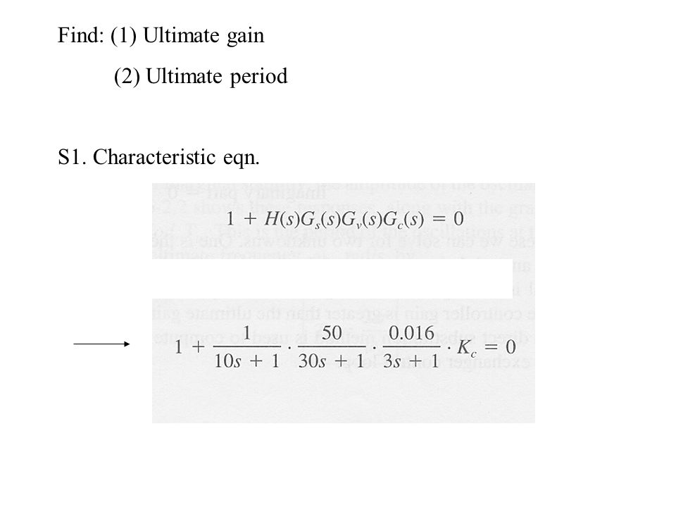Find: (1) Ultimate gain (2) Ultimate period S1. Characteristic eqn.