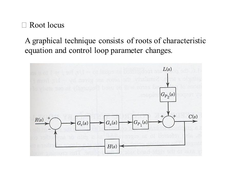 ※ Root locus A graphical technique consists of roots of characteristic equation and control loop parameter changes.