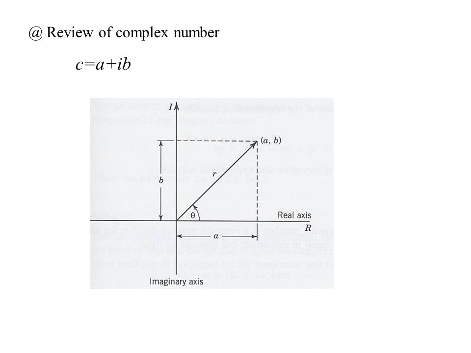 @ Review of complex number