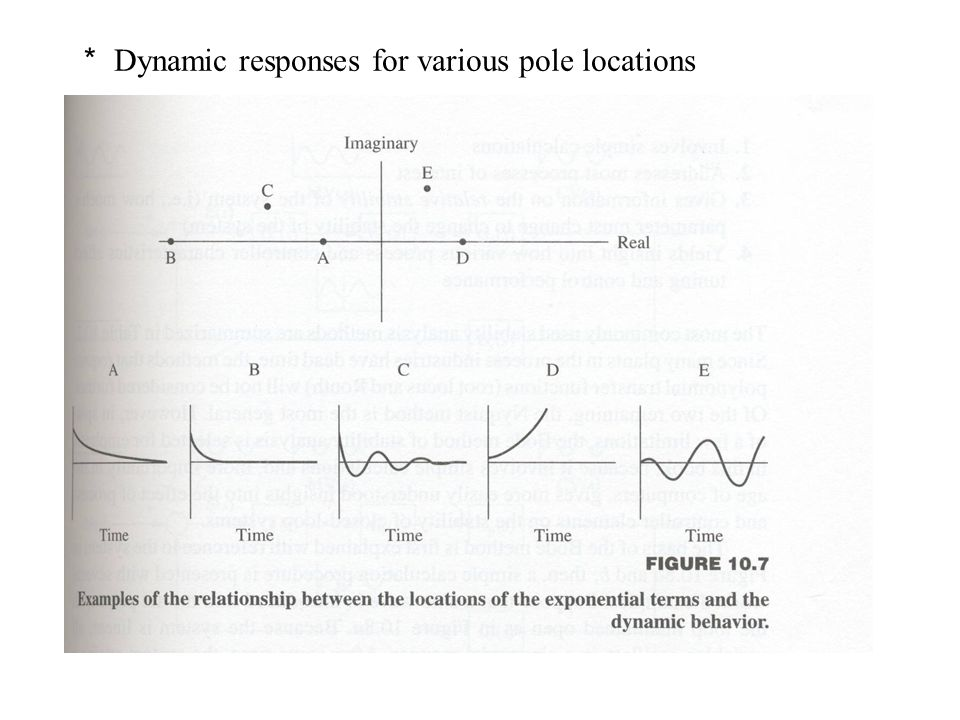 * Dynamic responses for various pole locations