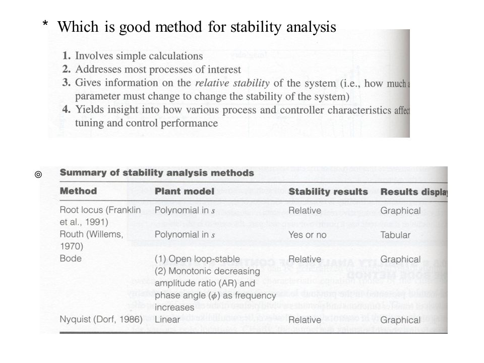 * Which is good method for stability analysis
