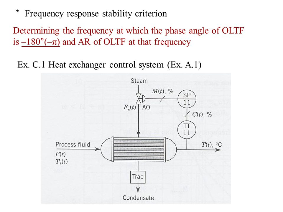 * Frequency response stability criterion
