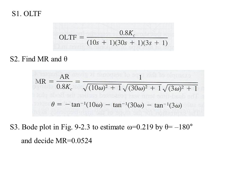 S1. OLTF S2. Find MR and θ. S3. Bode plot in Fig.