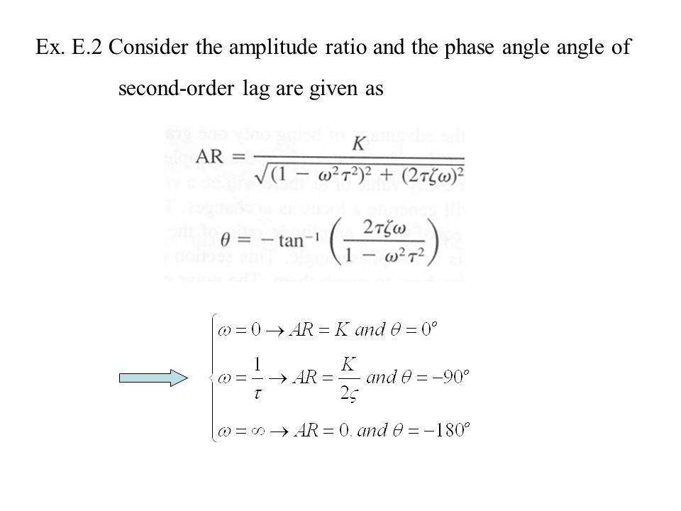 Ex. E.2 Consider the amplitude ratio and the phase angle angle of