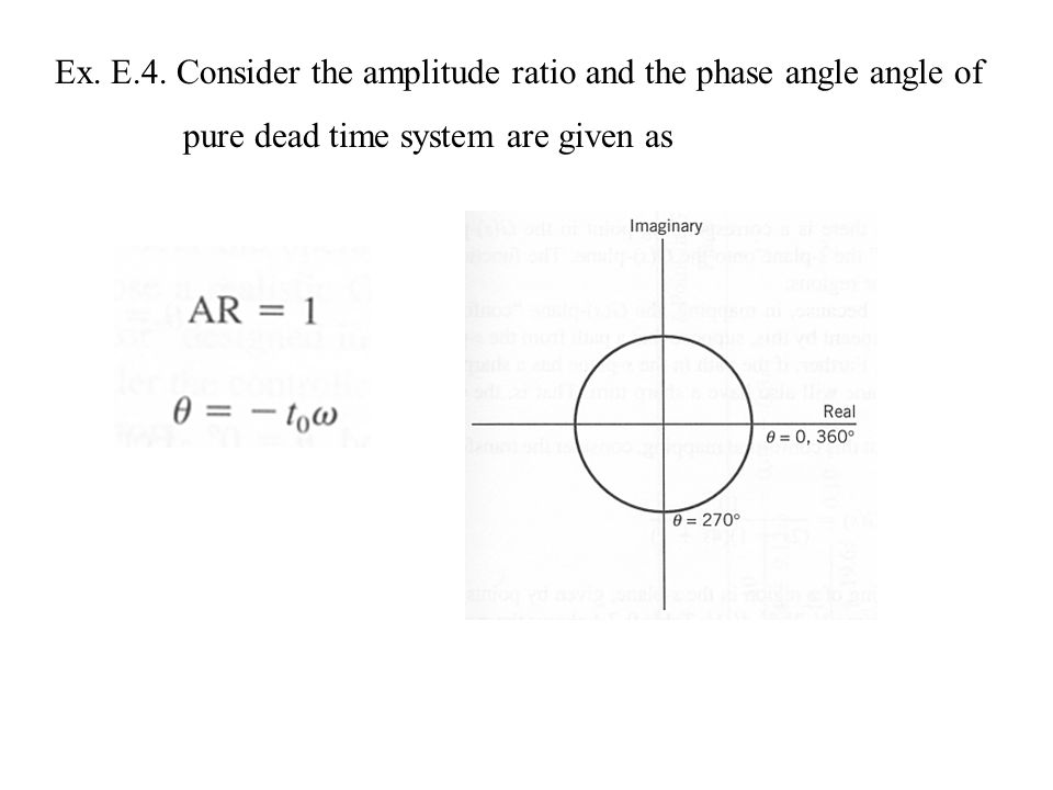 Ex. E.4. Consider the amplitude ratio and the phase angle angle of