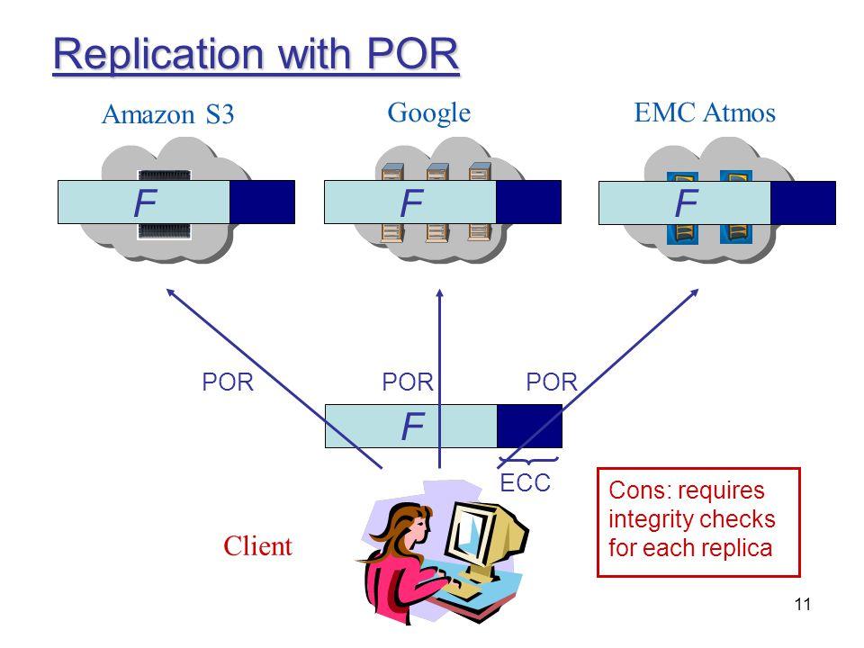 Replication with POR F F F F Amazon S3 Google EMC Atmos Client POR POR