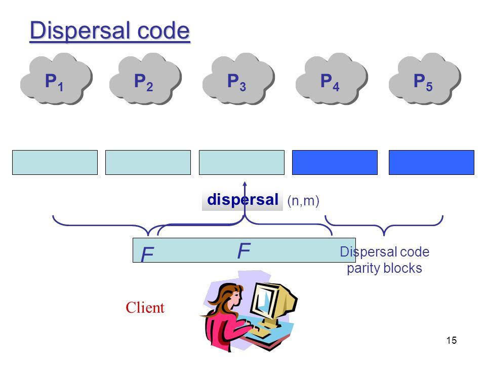 Dispersal code parity blocks