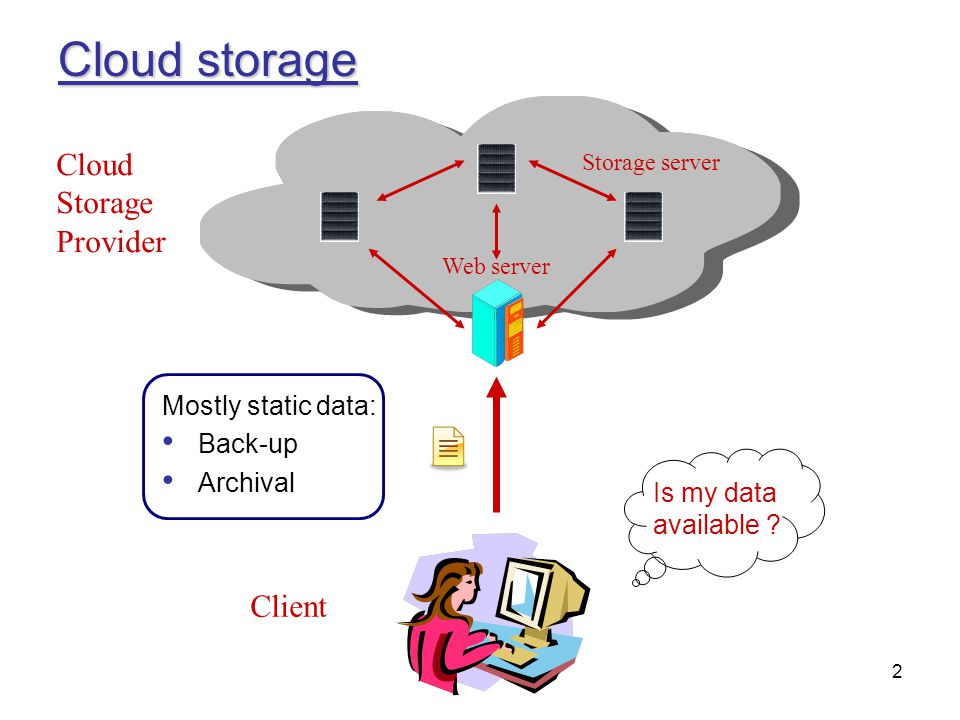 Cloud storage Cloud Storage Provider Client Mostly static data: