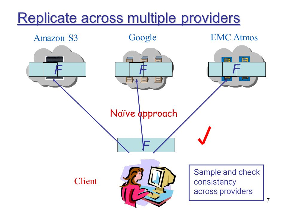 Replicate across multiple providers