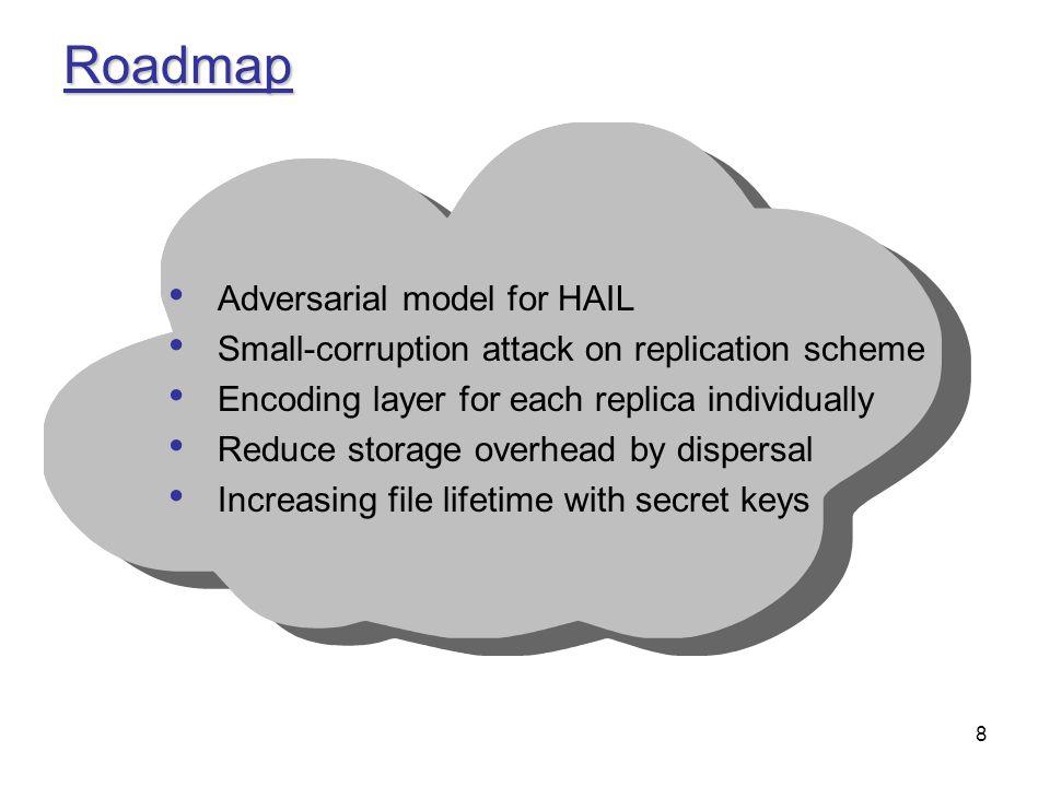 Roadmap Adversarial model for HAIL