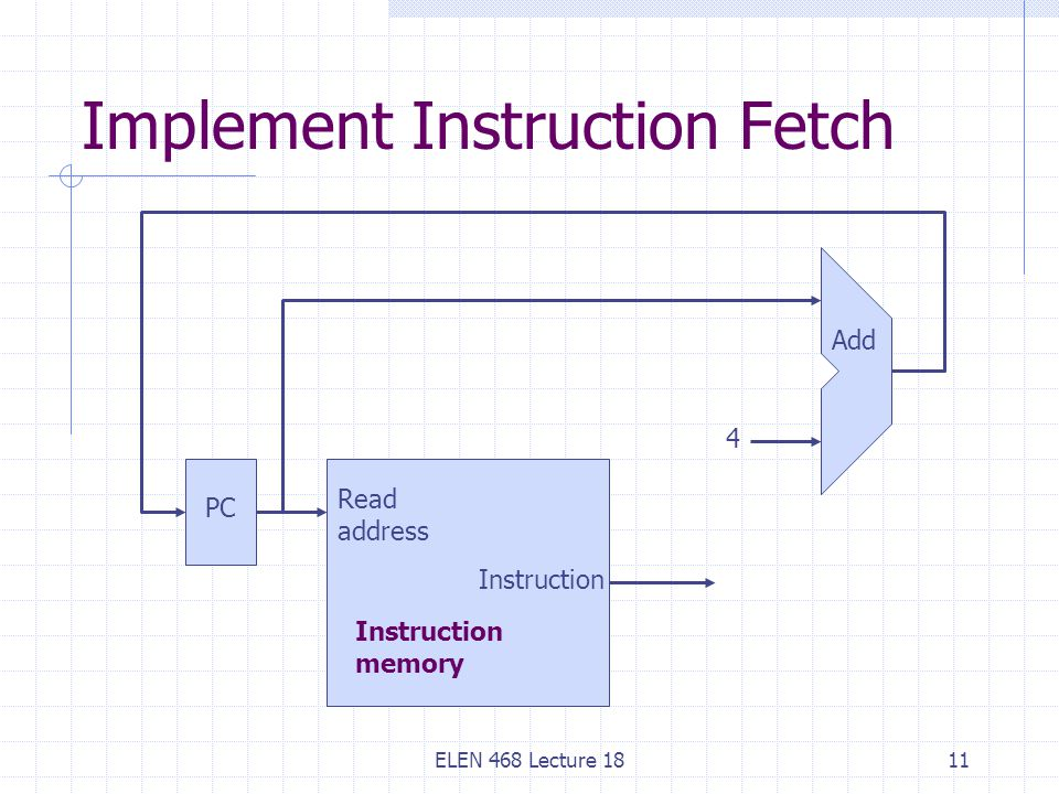 Implement Instruction Fetch