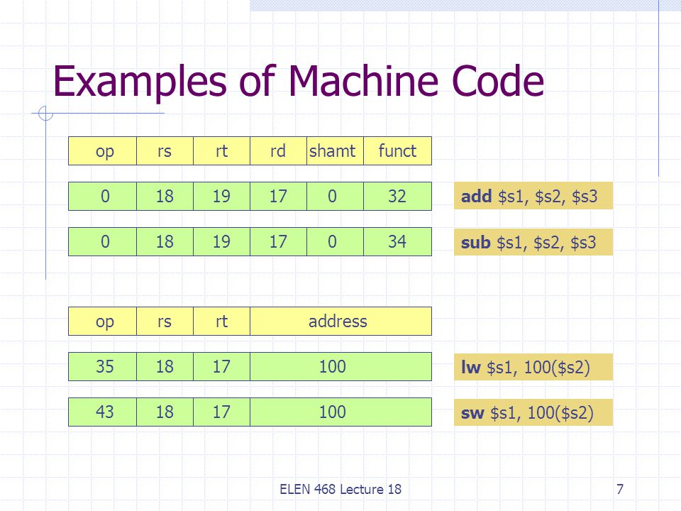 Examples of Machine Code
