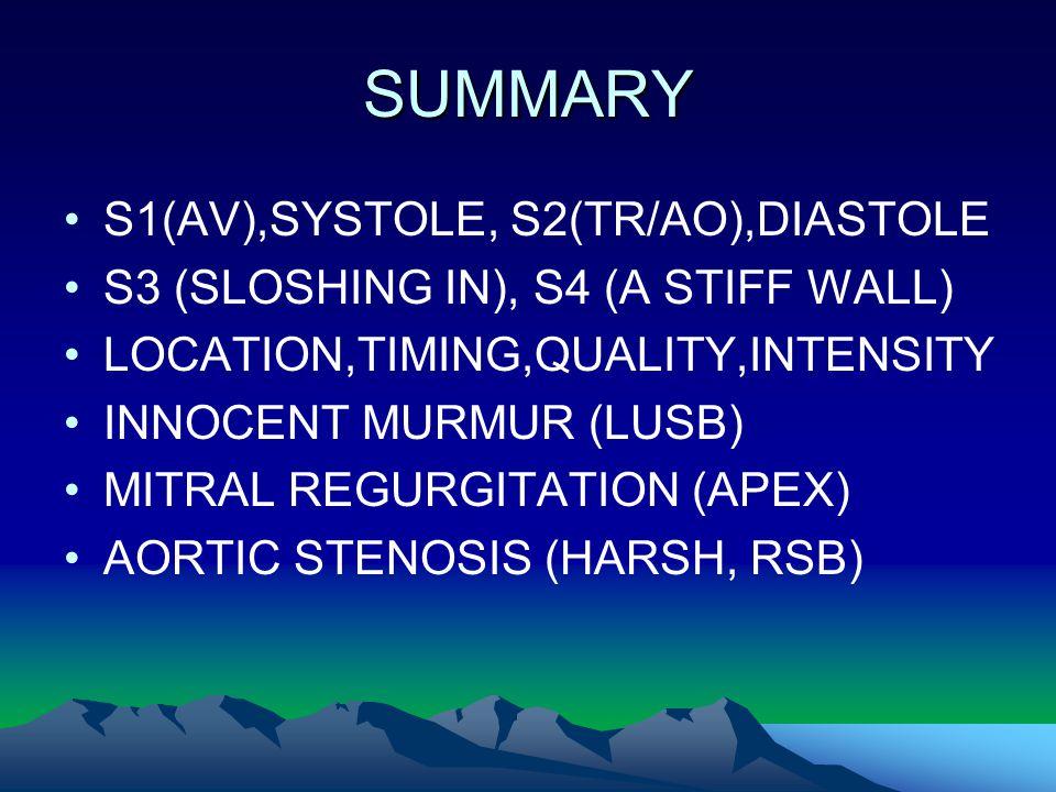 SUMMARY S1(AV),SYSTOLE, S2(TR/AO),DIASTOLE