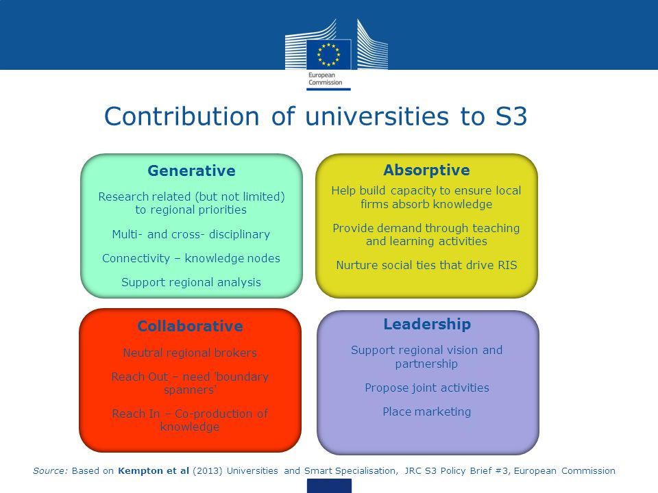 Contribution of universities to S3