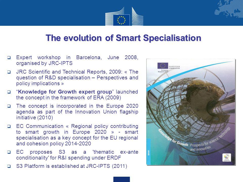 The evolution of Smart Specialisation