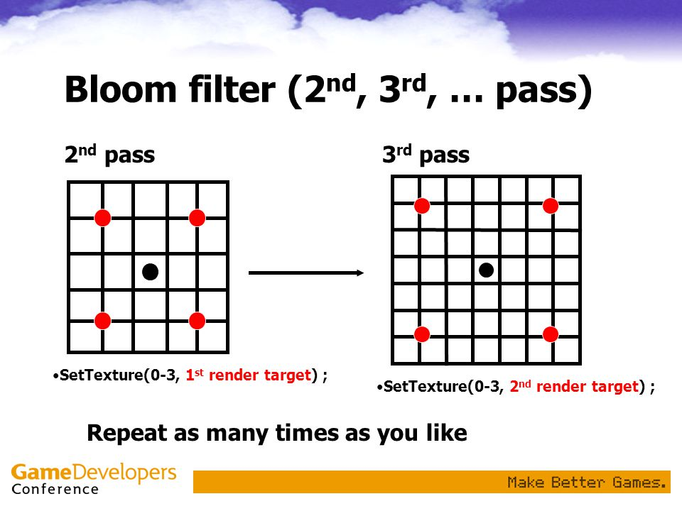 Bloom filter (2nd, 3rd, … pass)