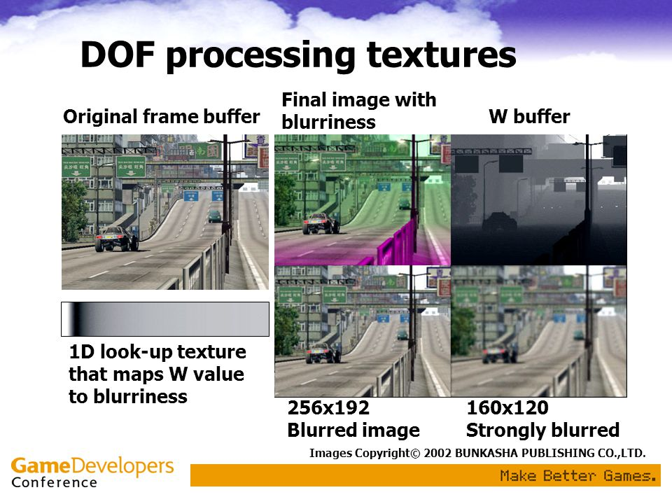 DOF processing textures