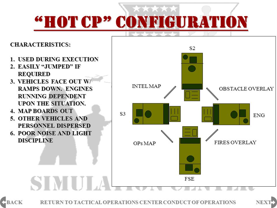 HOT CP CONFIGURATION