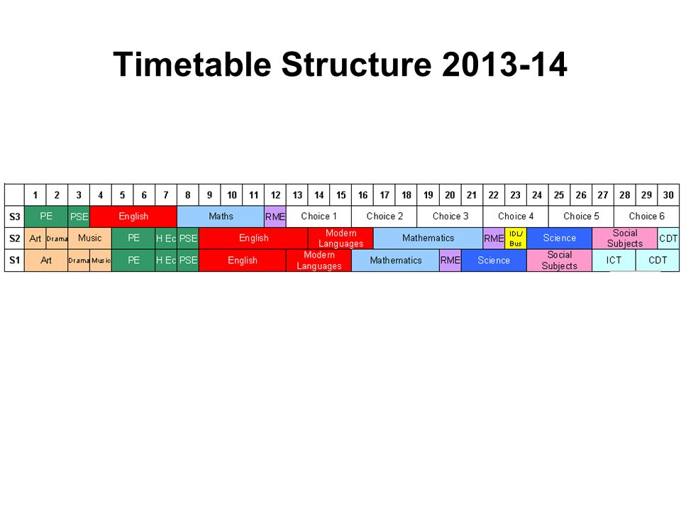 Timetable Structure 2013-14