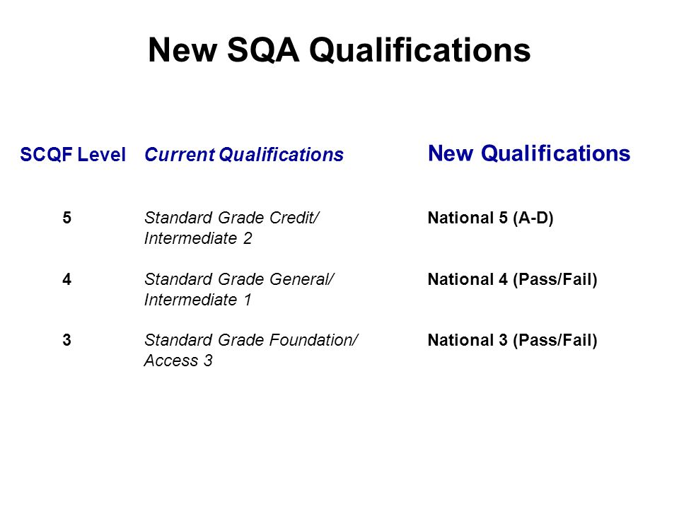 New SQA Qualifications