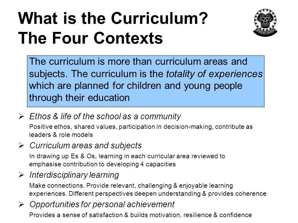 What is the Curriculum The Four Contexts